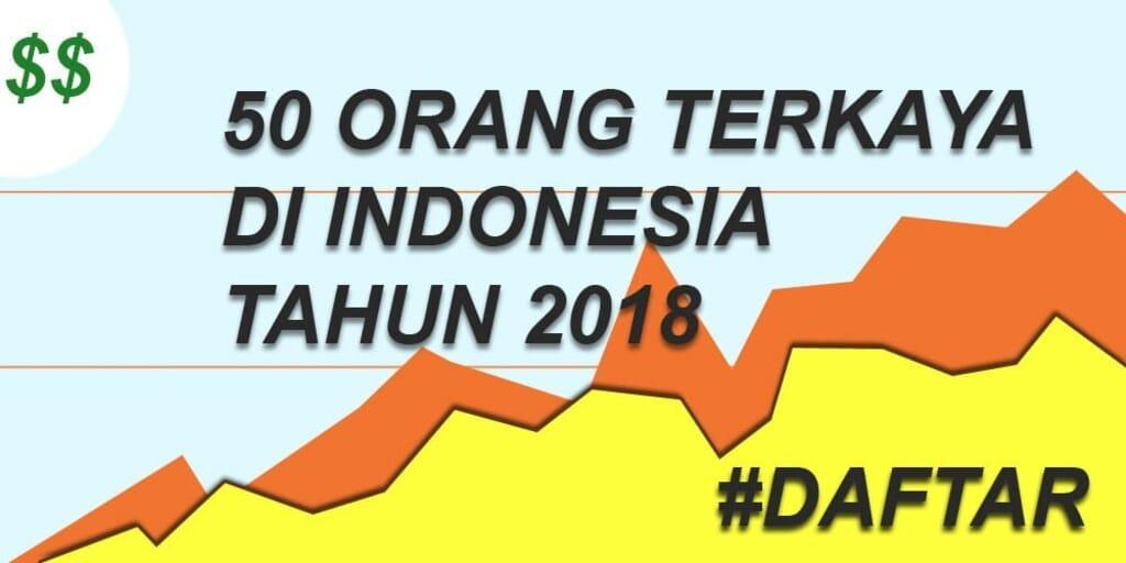 Daftar 50 Orang terkaya Di Indonesia Tahun 2019