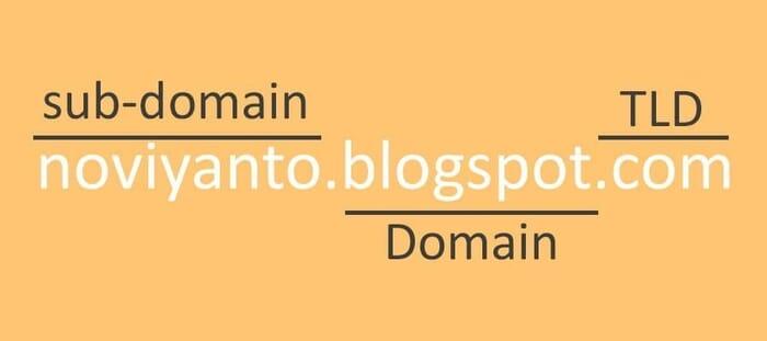 Contoh domain gratisan dari blogger.com